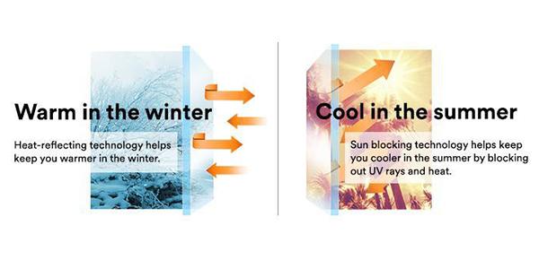 Warmtewerende- en isolerende raamfolies voor alle seizoenen.